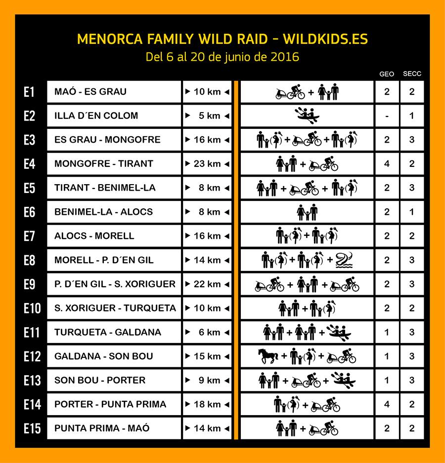 libro_rutas_raid_menorca_wildkids